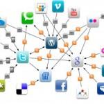 Negocios e Redes Sociais
